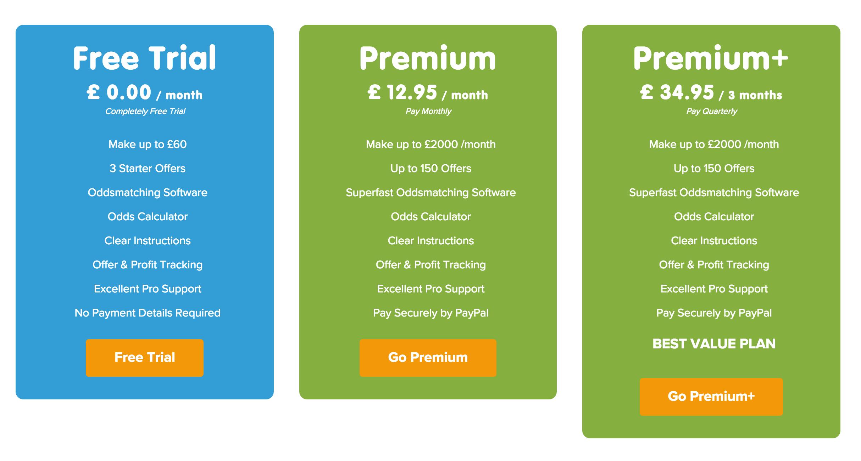 MatchedBox Pricing