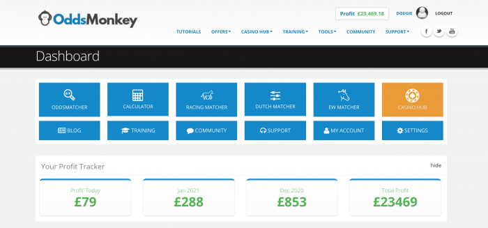 Oddsmonkey matched betting site different football betting games